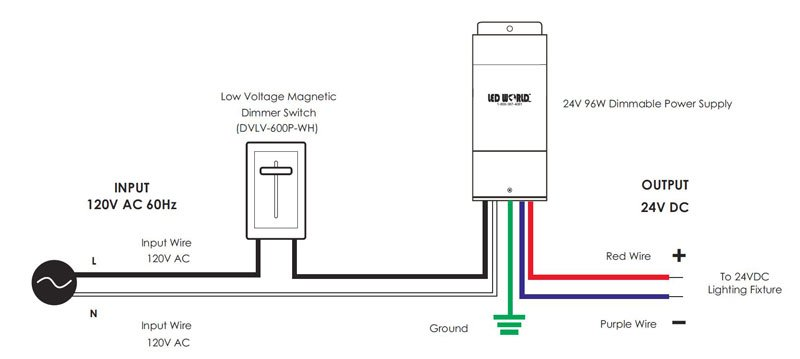 96w 24vdc dimmable class 2 driver e96l24dc ko led world canada rh ledworld ca 24vdc power supply circuit diagram Square D Transformer Wiring Diagram