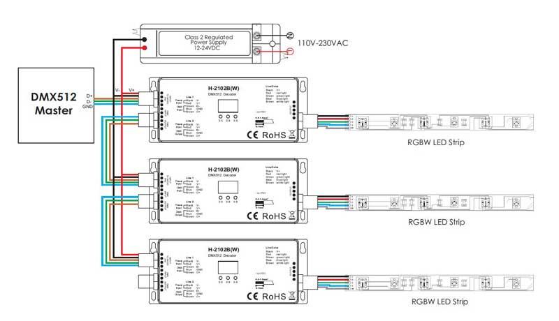outdoor use rated dmx 512 decoder h 2102b w led world canada rh ledworld ca Simple Wiring Diagrams Wiring Diagram Symbols