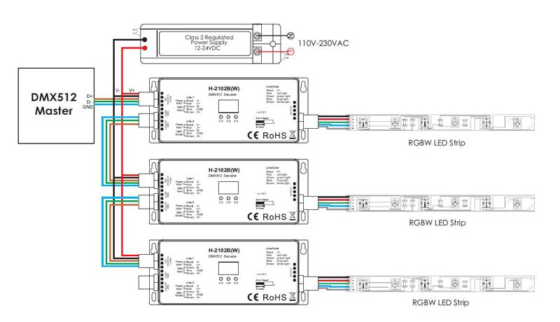 outdoor use rated dmx-512 decoder h-2102b w