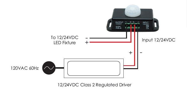 Low Voltage Motion Sensors Switch LNSPIR1CH  LED World