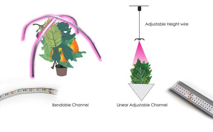 optional-channel-for-grow-strip