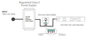 LED Low Voltage Mini Dimmer DIM2430A  LED World Canada