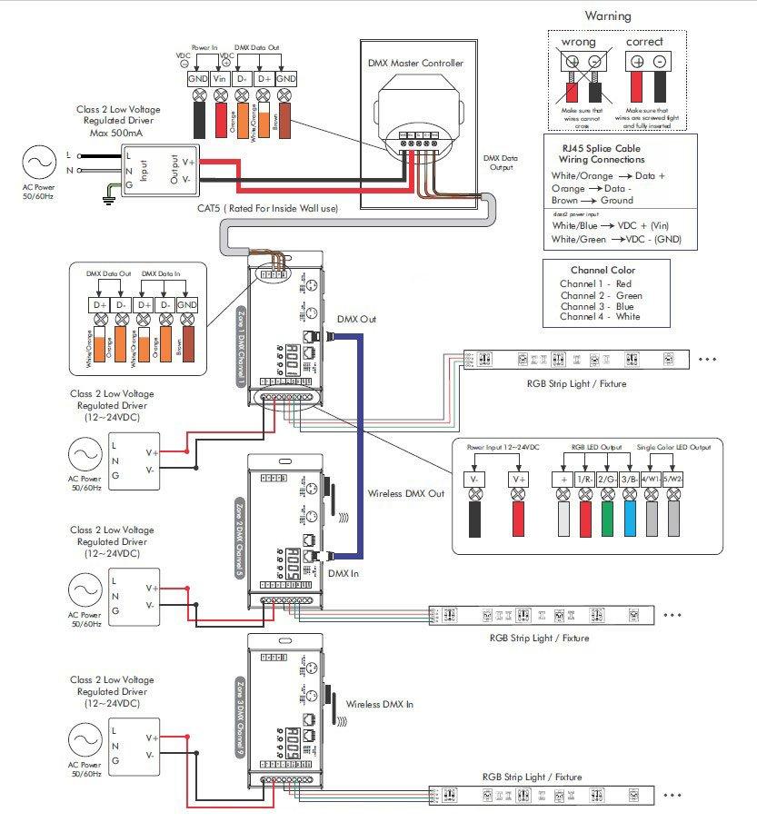 5CH DMX512 8 or 16 bit Color Decoder Pro Series H-DMX2108A