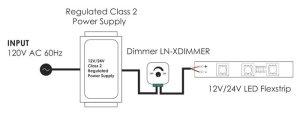 LED Mini Dimmer LNXDIMMER1CH  HUEDA™ LED