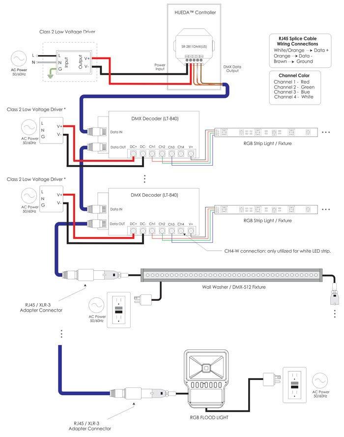 Hueda Led Controller Wiring