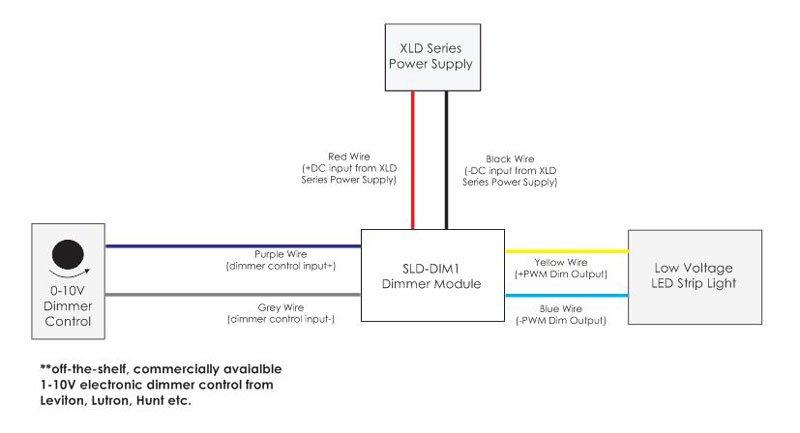 wiring diagram?fit\\\\\\\\\\\\\\\=800%2C433\\\\\\\\\\\\\\\&ssl\\\\\\\\\\\\\\\=1 power pack wiring diagram 0 10v schematics wiring diagrams \u2022