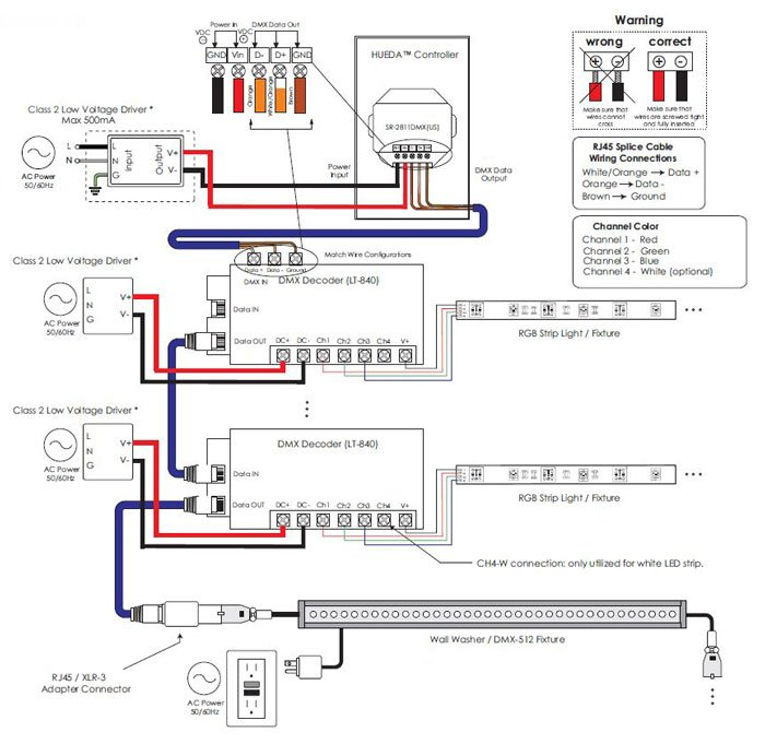 christmas light wiring diagram 3 wire freightliner columbia headlight rgb dmx decoder switch ~ elsavadorla