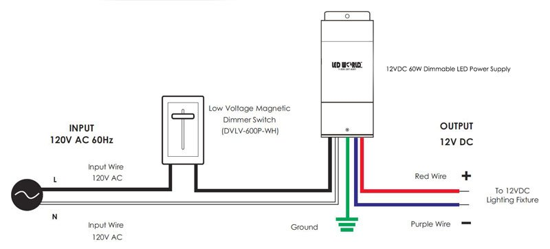 wiring diagram for dimmable led wiring image 60w 12vdc dimmable class 2 driver e60l12dc ko led world lighting on wiring diagram for dimmable