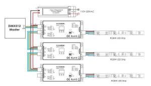 Outdoor DMX 512 Decoder HUEDA™  LED World Lighting