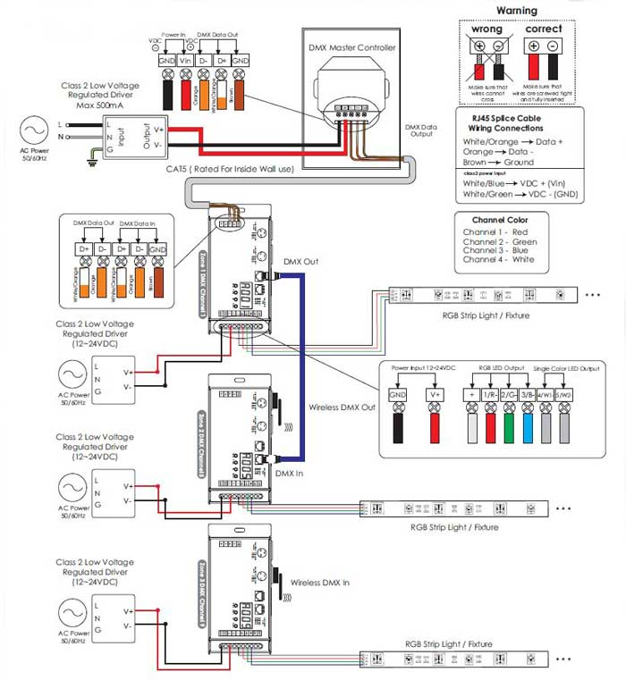 Dmx Led Strip Light Wiring Diagram LED Tube Wiring Diagram