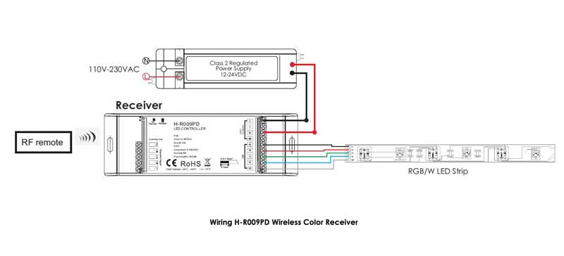 wireless rgb led receiver(slave) hueda h r009pd led world lighting 12V LED Wiring Diagram tags compact size, multiple zone led control, rgb led color control receiver, wireless rgb led receiver