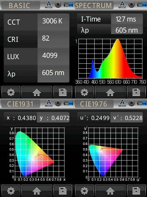 Seamless Connect Led Light Bar Lb Hs Pd30 24v X Led World Lighting