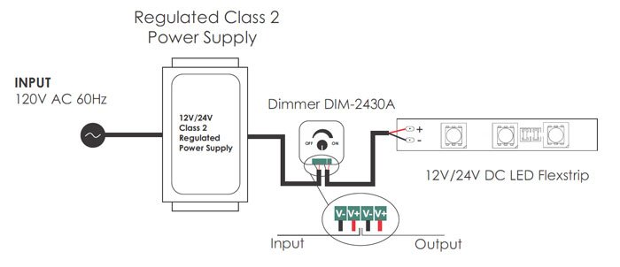 LED Low Voltage Mini Dimmer DIM-2430A - LED World Lighting Dc Low Voltage Wiring Diagram on