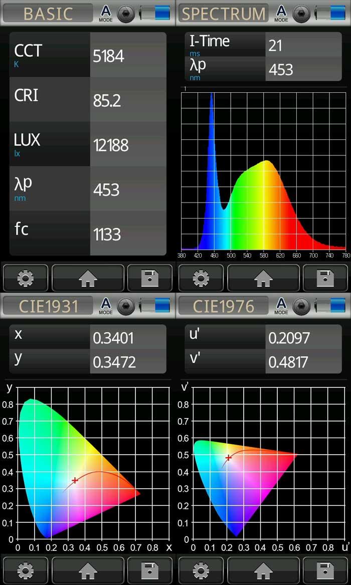Evenbright Cinco Bright High Light Output Led Strip Fa128m57 4m 24v X Led World Lighting