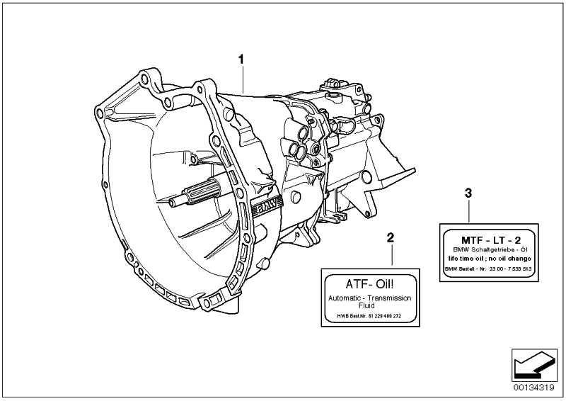 Aufkleber Getriebeöl MTF-LT-2 1er 3er 5er 6er 7er 8er X3