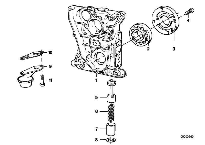 Abschlussdeckel mit Ölpumpe 5er 3er Z3 (11141739525