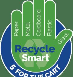 single stream recycling diagram [ 1274 x 1599 Pixel ]
