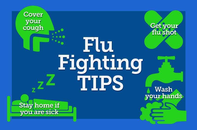 Healthy News   Flu Prevention   Lee Health