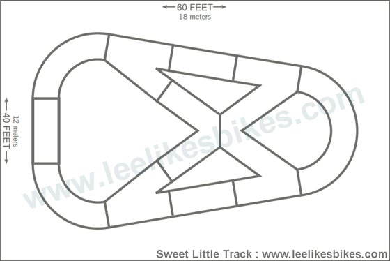 Ready to build pump track plan: SLT