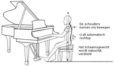 Zithouding piano