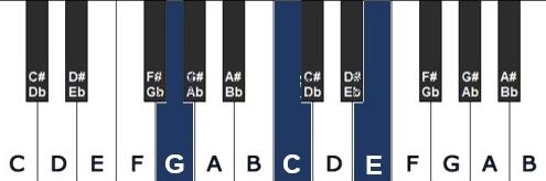 2e omkering - piano akkoord omkering