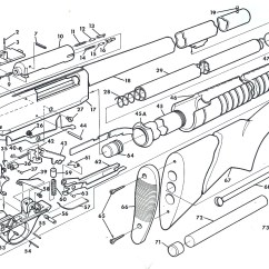 Savage Model 110 Parts Diagram 3 Types Of Faults Stevens Free Engine Image For User