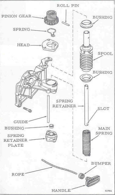 1966 Johnson 6hp Outboard Motor Repair Manual