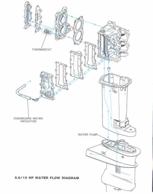 small resolution of 1988 johnson 9 hp outboard parts diagram wiring