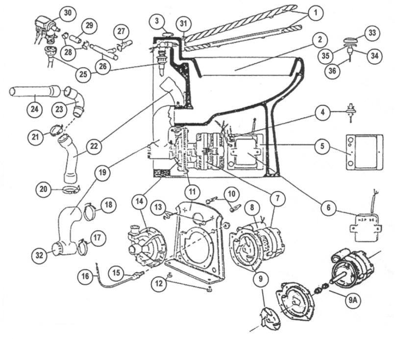 Saniflo Spare Parts Motorjdi