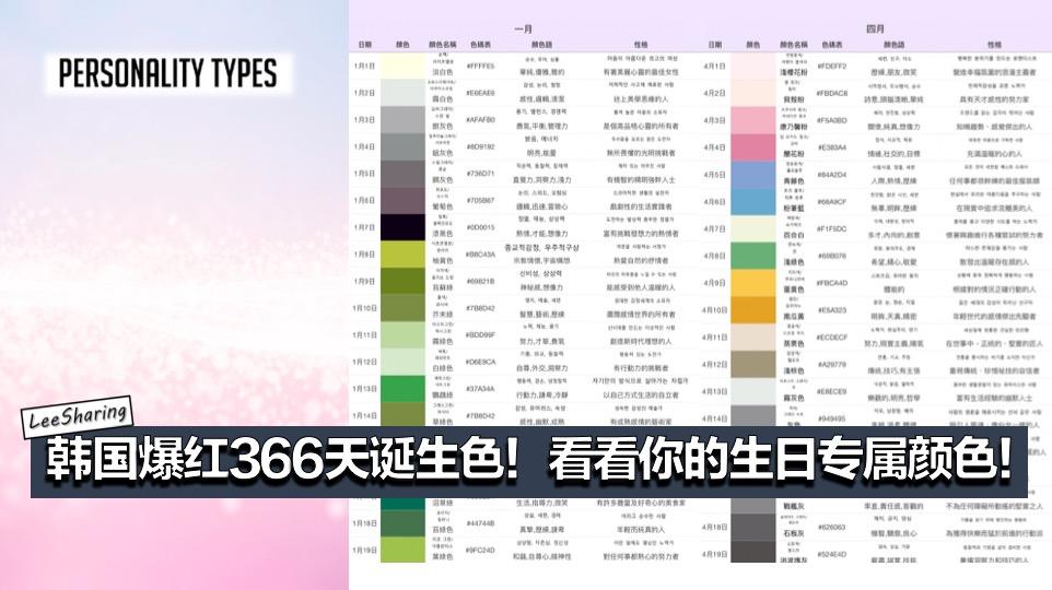 """韓國爆紅366天""""誕生色""""!超準性格分析,生日測試性格特點,內容包括:幸運數字和守護星,凡事都要爭第一;不論在什么場合,從生日看性格,善變,看看你的生日專屬顏色! - LEESHARING"""