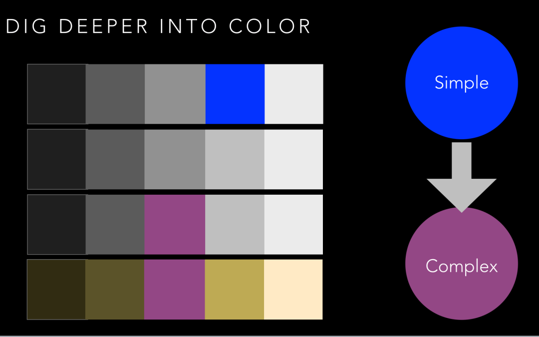Five Tips for Creating Better Color Palettes for the Web