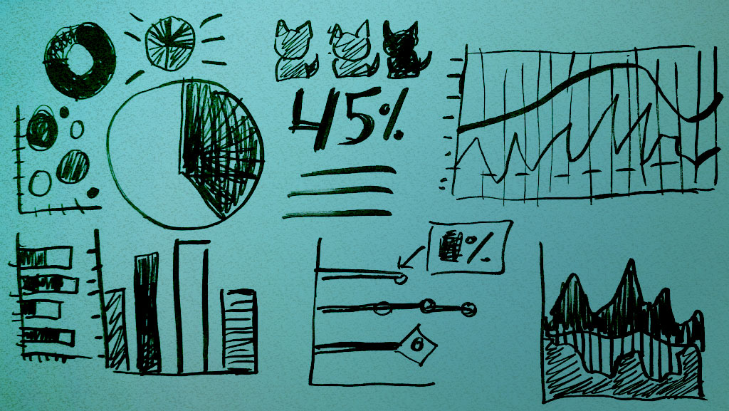 Ten Tips to Choosing Charts, Graphs and Graphics for Big Impact