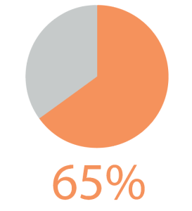 pie-chart-simple-example