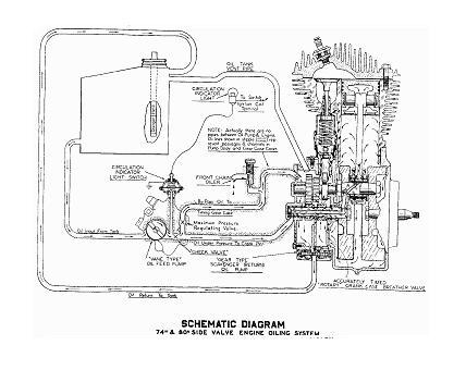 Harley Davidson Flathead Engine Diagram. Diagram. Auto