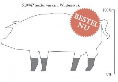 www.koopeenvarken.nl