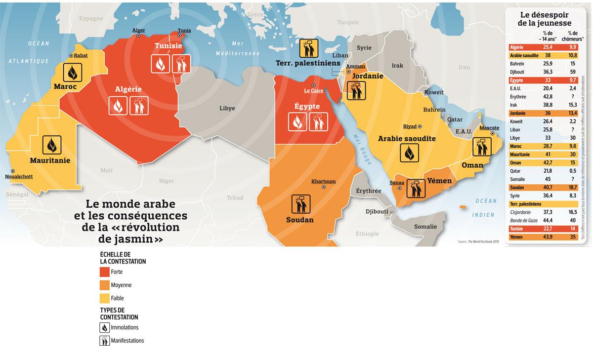 https://i0.wp.com/www.lefigaro.fr/assets/images/monde-arabe-tunisie-contagion.jpg