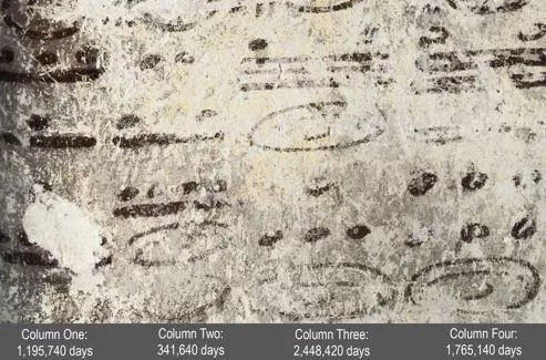 Les archéologues ont retrouvé des colonnes de nombres décrivant les durées de cycles astronomiques liés aux planètes et à la Lune.