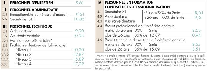 horaire mensuel legal et conventionnel 151 67 heures