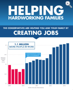 Million jobs