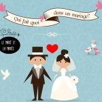 Infographie mariage : Qui fait quoi ?