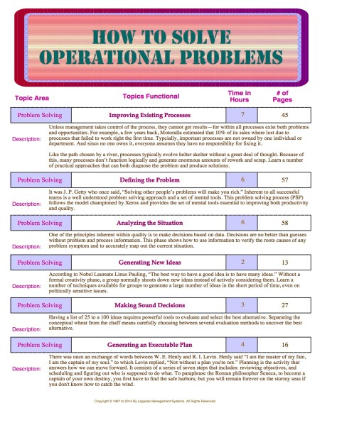 Operational_Problems