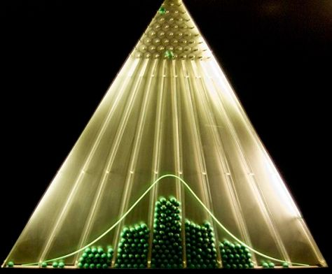 Image by: Antoine Taveneaux Galton Box to demonstrate the normal distribution.