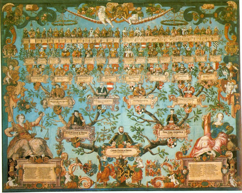 Graphic Family Tree with Renaissance Art
