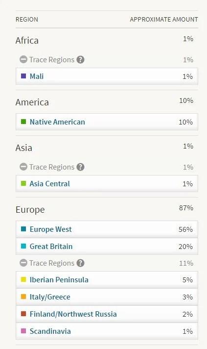 genealogical dna test result sample
