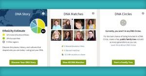 understanding AncestryDNA