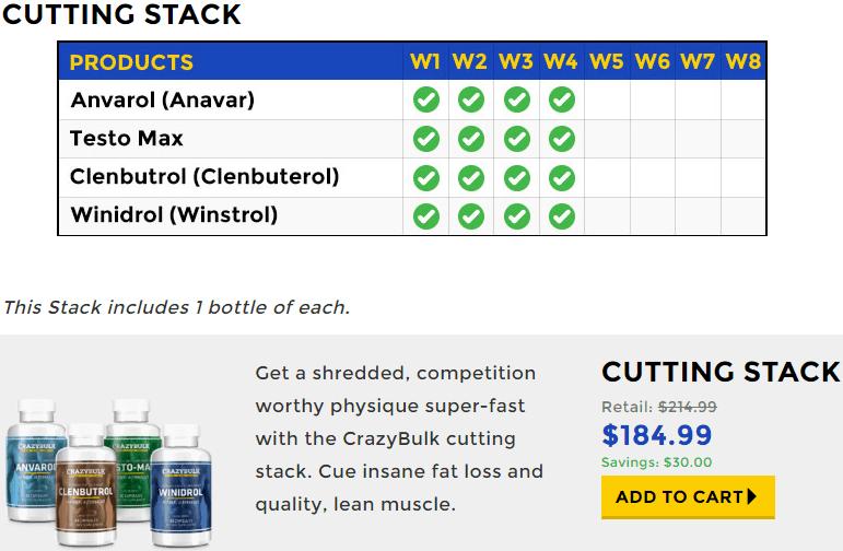 Crazy Bulk Cutting stack Cycle