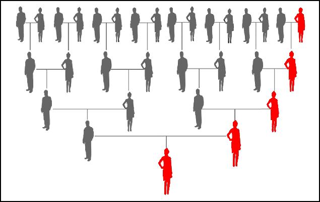 DNA02