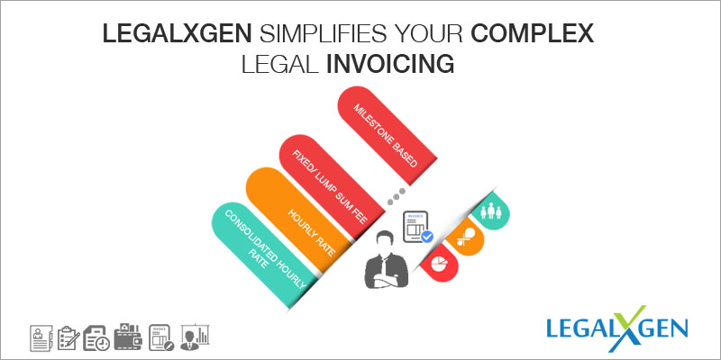 Law Firm Billing types