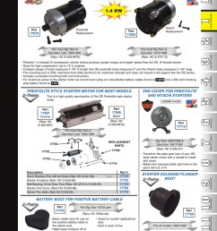 discount starter motors and parts from mid usa for harley davidson [ 800 x 1039 Pixel ]
