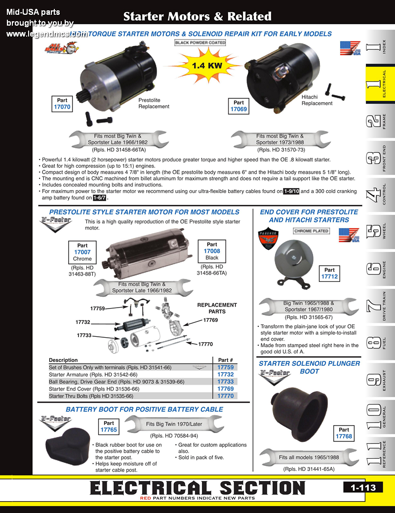 medium resolution of discount starter motors and parts from mid usa for harley davidson